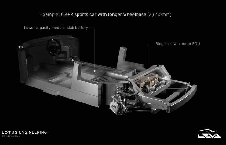 Chassis long d'une future voiture de sport à 4 places électrique Alpine ou Lotus