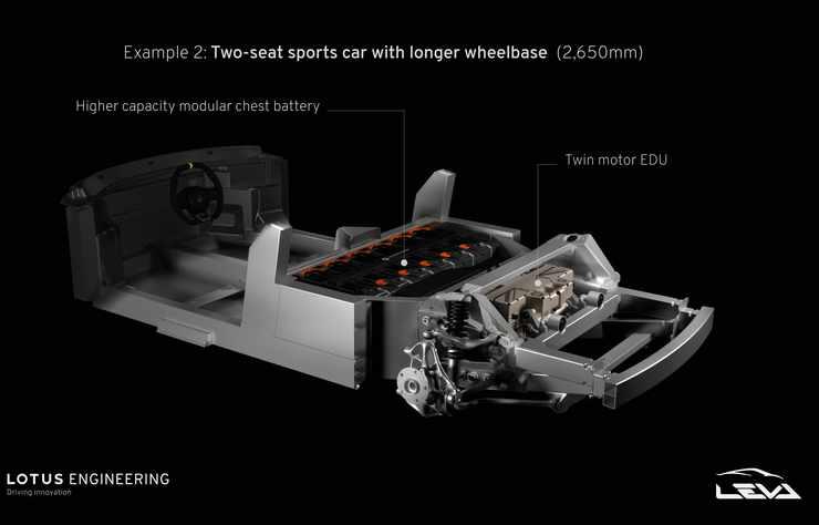 Chassis long d'une future voiture de sport électrique Alpine ou Lotus