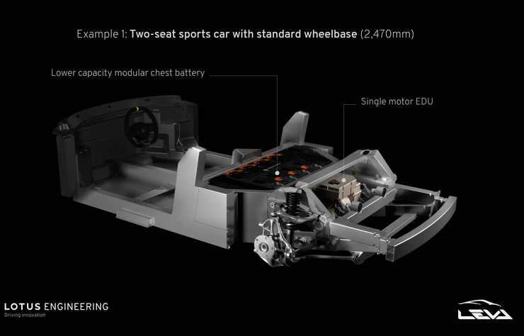 Chassis court d'une future voiture de sport électrique Alpine ou Lotus