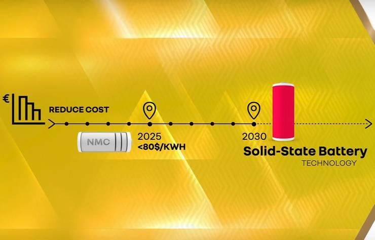 des batteries Renault très peu chères