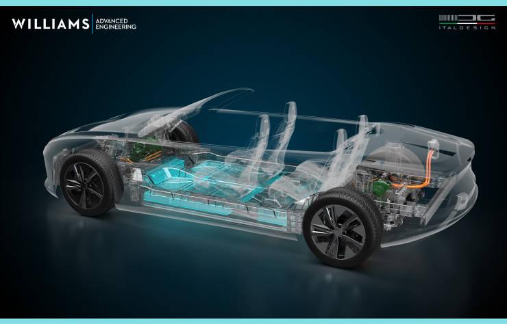 Plateforme EVX, fruit de la collaboration entre Williams Advanced Engineering et Ital Design