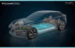 L'échec de la plateforme électrique EVX de Williams et Ital Design