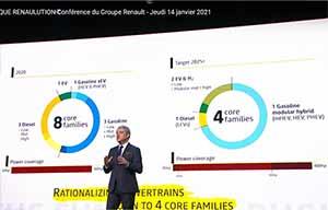 Renault: arrêt du diesel, et maintien d'un unique moteur essence