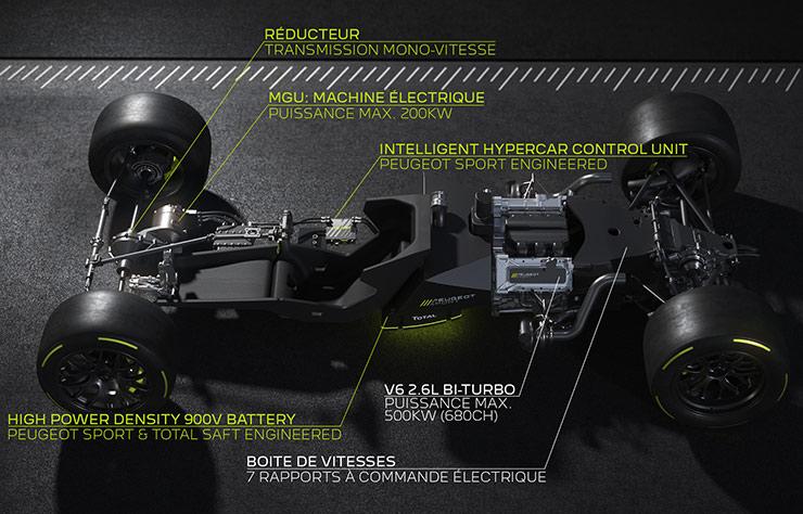 Peugeot Sport Engineered Hybrid4 500 kW