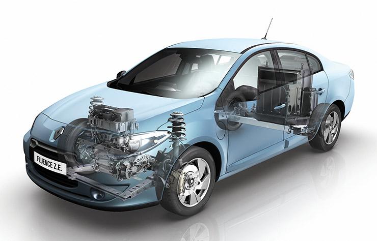 Renault Fluence ZE avec batterie échangeable