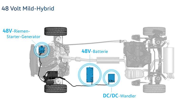 Shéma d'un hybride 48 Volts