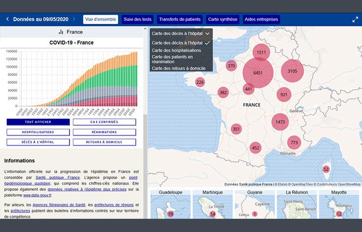 Le Covid19 en France