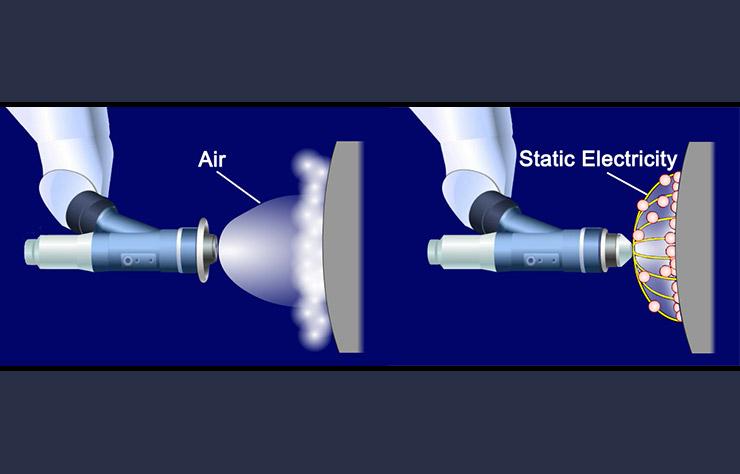 Système d epeinture Toyota à électricité statique