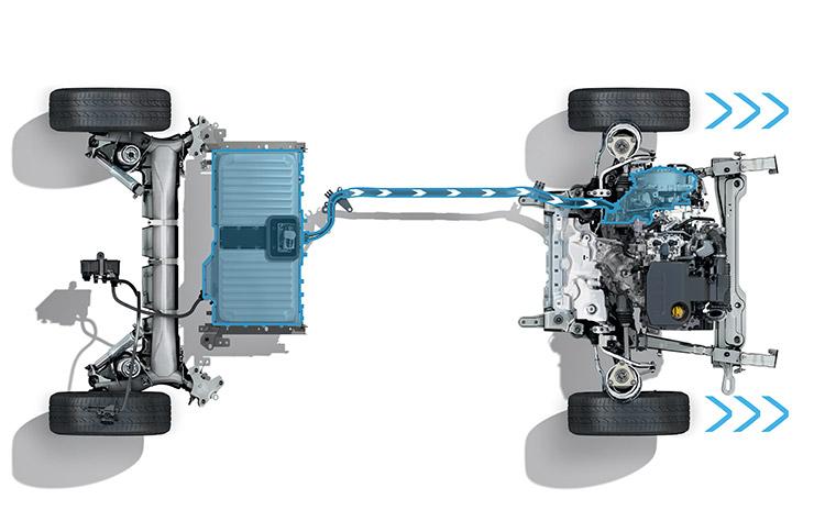 Renault Megane E-TECH hybride rechargeable
