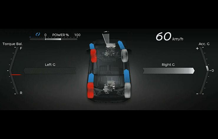 Prototype Nissan Leaf bimoteur traction intégrale