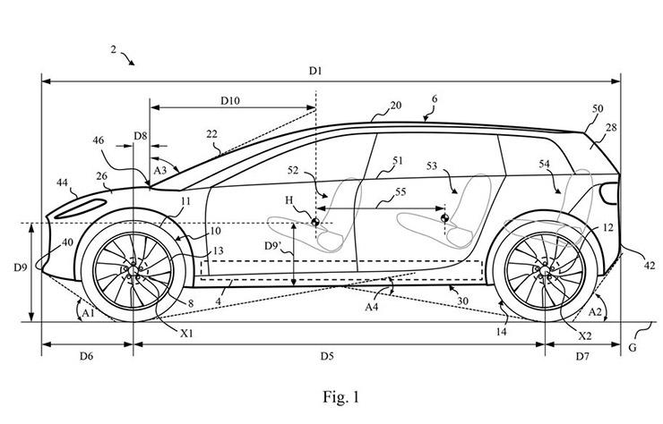 esquisse de la voiture électrique de Dyson