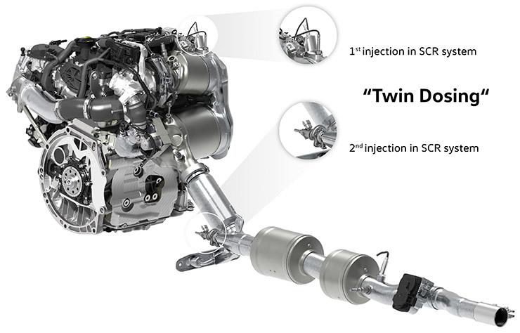 Système de dépollution SCR à double injection d'AdBlue