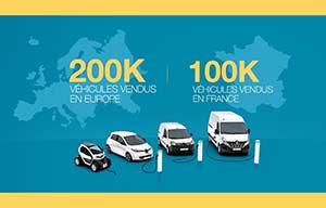 200000 Renault électriques en Europe