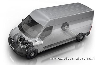 Renault Master ZE électrique