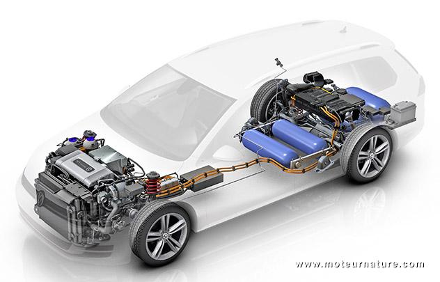 Concept Volkswagen Golf HyMotion à hydrogène
