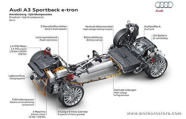 Schematic Diagram Of Electric Motor Electric Motor Diagram Schematic
