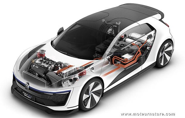 Concept Volkswagen GTE Sport
