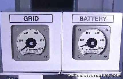 Compteurs d'energie Tesla