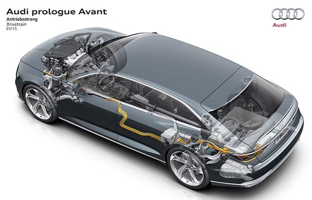 Audi Prologue Avant concept hybride rechargeable
