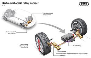 Audi a approuvé l'amortissement eROT à récupération d'énergie
