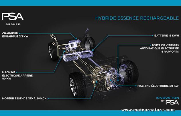 Prototype PSA hybride rechargeable