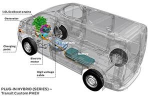 Ford Transit hybride rechargeable: le premier schéma