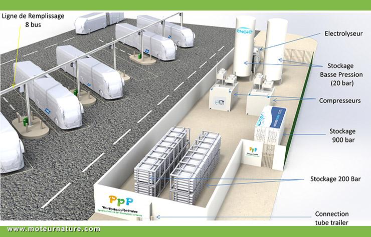 Station hydrogène de Pau