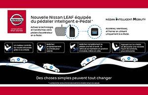 Nissan e-Pedal: imaginatif, mais...