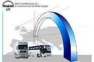 Nouveau bus à pile à combustible