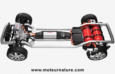 honda fcx concept ou le meilleur prototype des voitures hydrog ne. Black Bedroom Furniture Sets. Home Design Ideas
