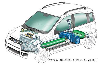 Kit voiture gaz