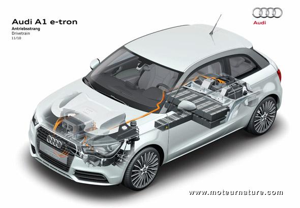 l'audi a1 e-tron, hybride rechargeable à moteur rotatif, n'est pas
