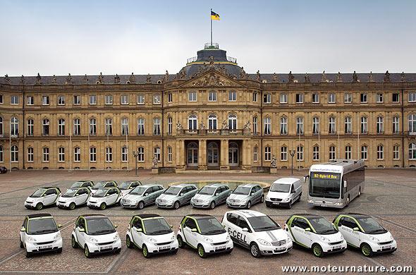 Mercedes électriques