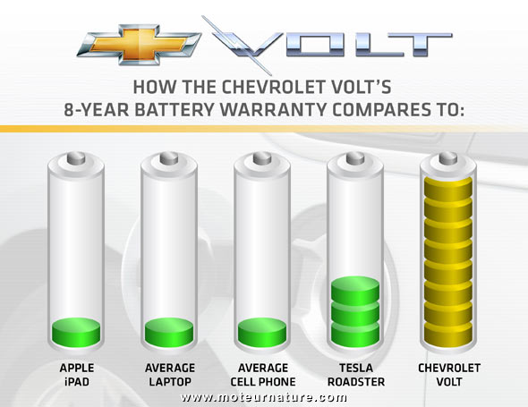 chevrolet-volt-0