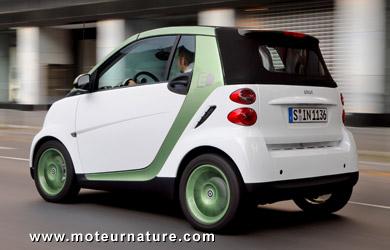 Smart Fortwo ED électrique