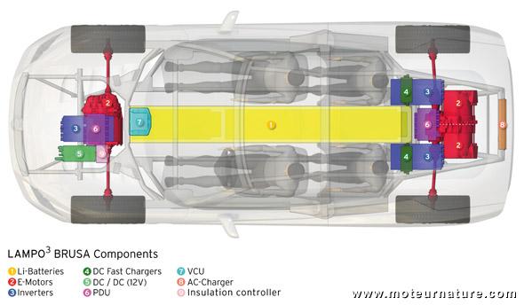Protoscar Lampo3, la supercar électrique suisse