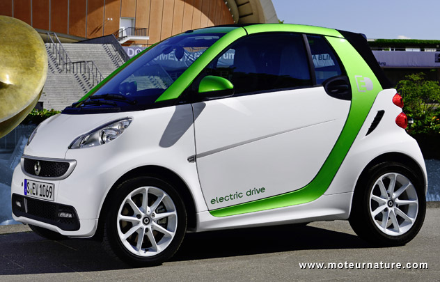 Smart Fortwo electric drive ED