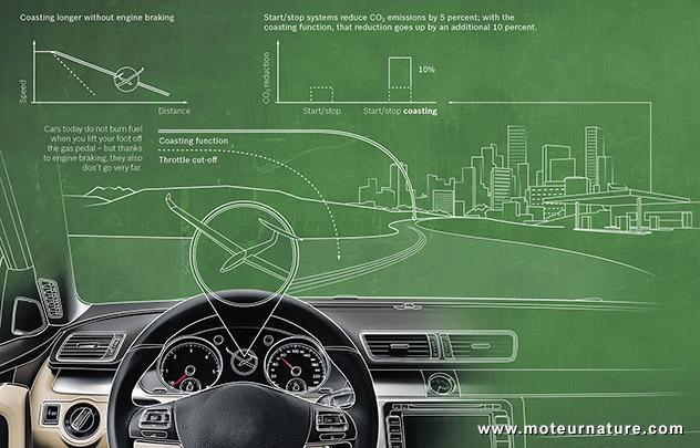 Stop & Start et roues libres de Bosch