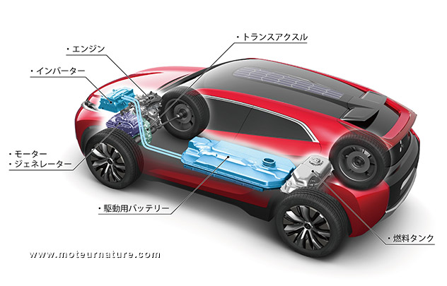 Mitsubishi XR concept hybride rechargeable