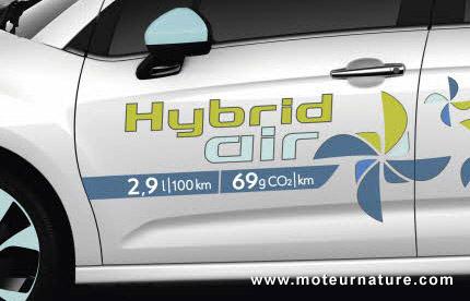 Technologie HybridAir de PSA