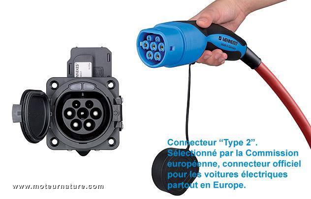 Connceteur européen Type 2